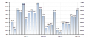 Exportation Ukraine