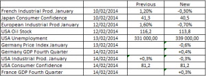 Statistics 2014-02-16